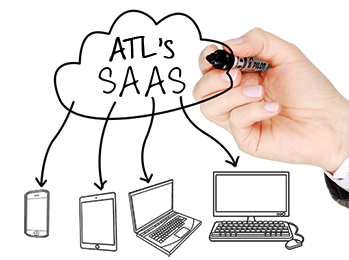 ATL's SaaS LIMS options afford your lab flexibility